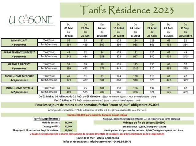 Résidence en Corse