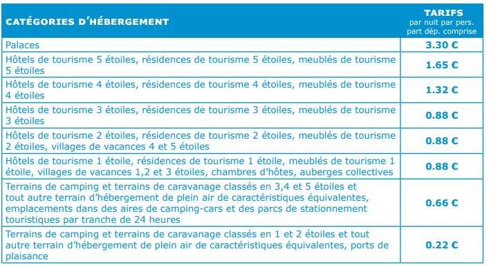 Tarifs Emplacements nus camping 2021